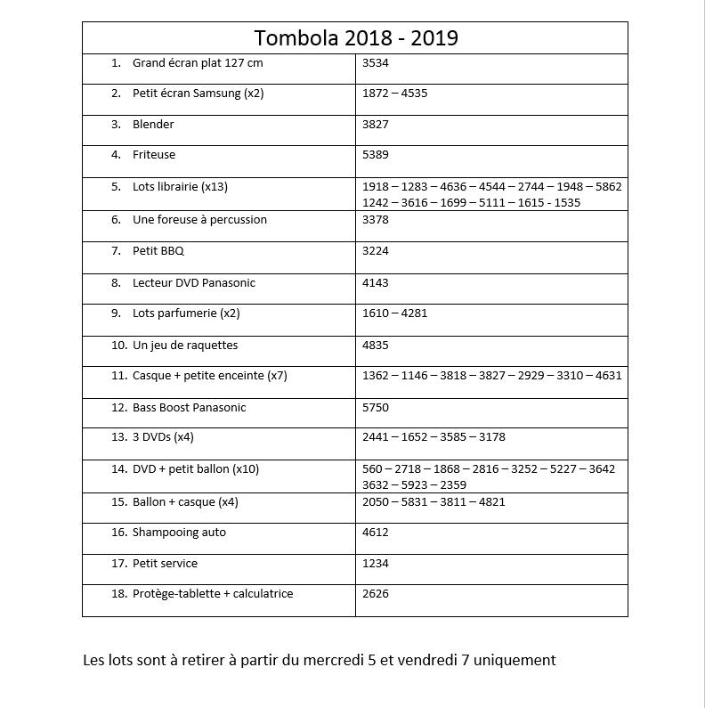Tombola 2018-2019